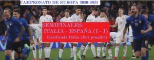 Campeonato de Europa 2020 - 2021